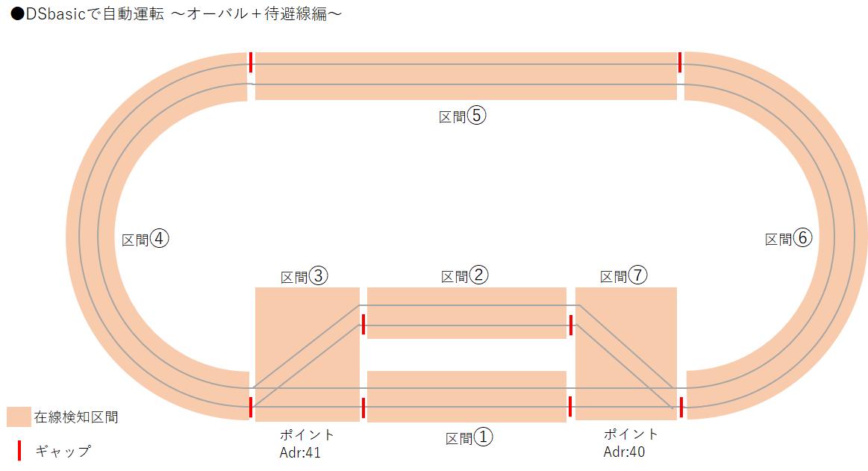 f:id:tsujiru:20190717011045p:plain