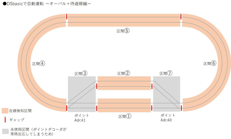 f:id:tsujiru:20190717011101p:plain