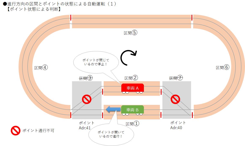 f:id:tsujiru:20190717011116p:plain