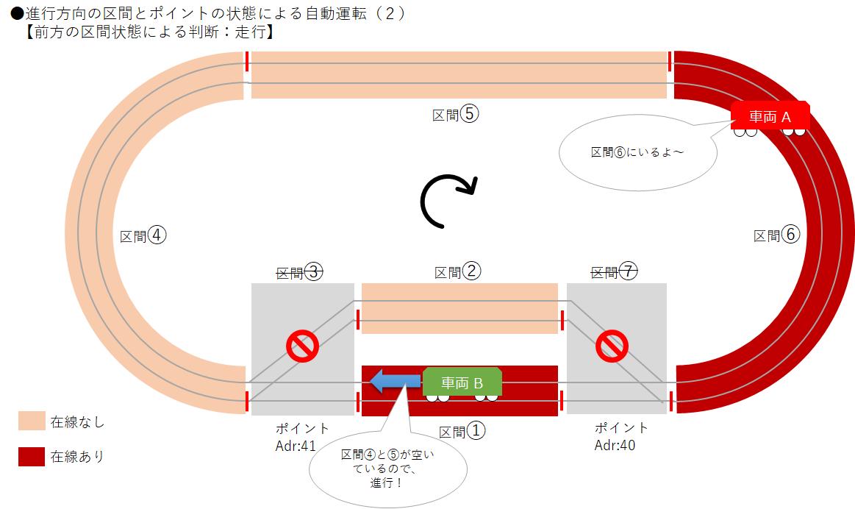 f:id:tsujiru:20190717011130p:plain