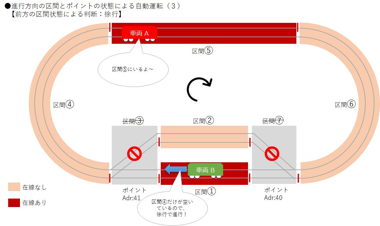 f:id:tsujiru:20190717011141p:plain