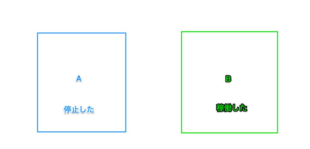 f:id:tsujitaku50:20170201202206p:plain