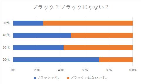 f:id:tsuka-2ka:20171110210526p:plain