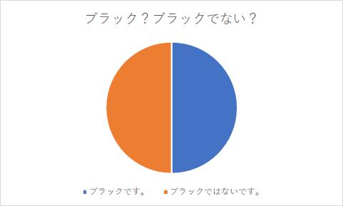 f:id:tsuka-2ka:20171110211012p:plain