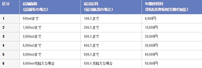 f:id:tsuka1128bldg:20170205002819p:plain