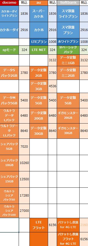 f:id:tsukachan330:20161007003201p:plain