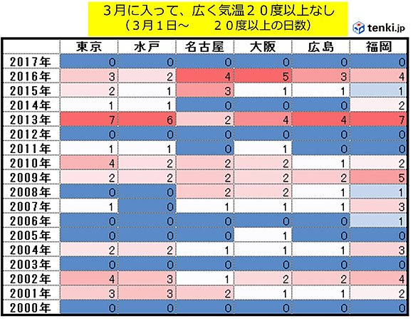f:id:tsukachan330:20170325225611j:plain