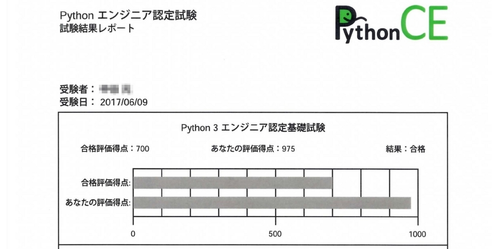 f:id:tsukachu:20170609230431j:plain