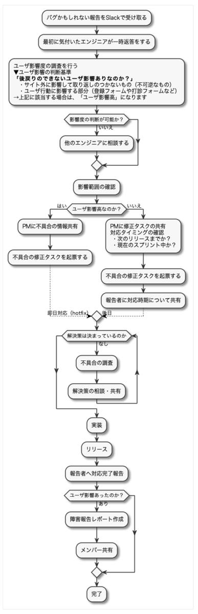 f:id:tsukahara1991:20210712004022p:plain