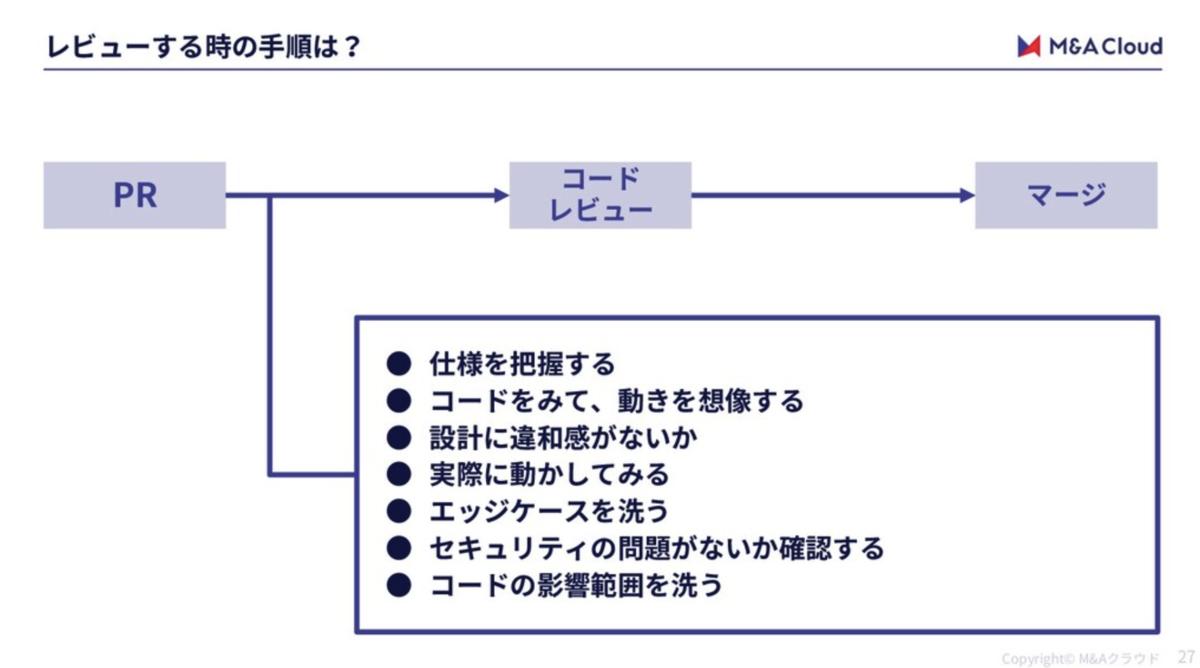 f:id:tsukahara1991:20211018125015p:plain