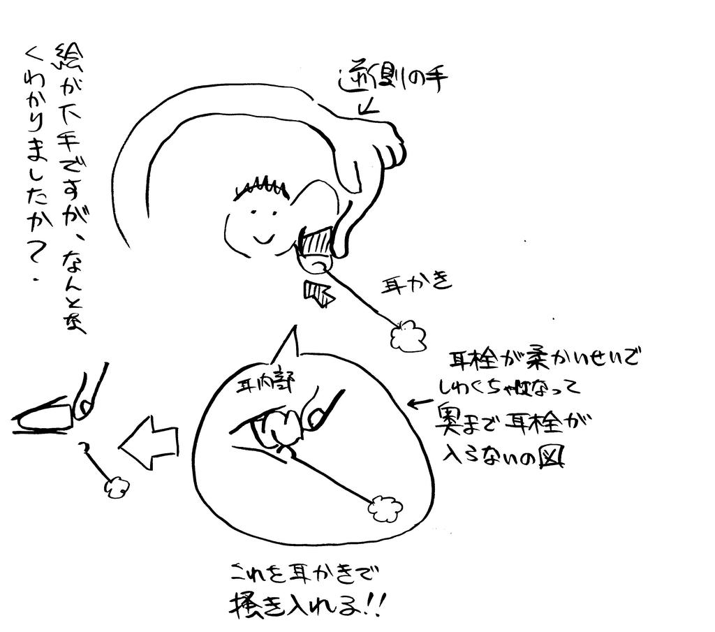 f:id:tsukarukatamade:20181010131407j:plain