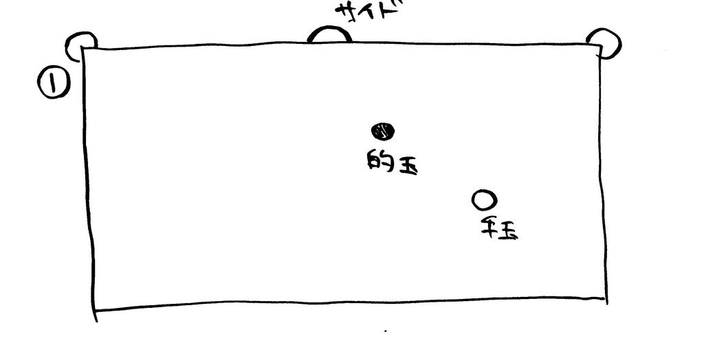 f:id:tsukarukatamade:20181011163016j:plain