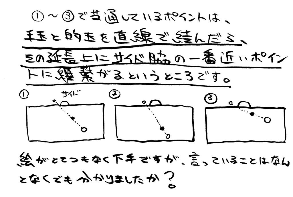 f:id:tsukarukatamade:20181011163146j:plain
