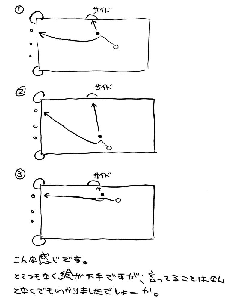 f:id:tsukarukatamade:20181011163339j:plain