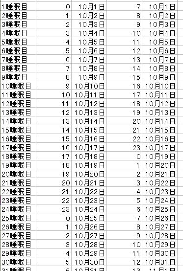 f:id:tsukarukatamade:20181021000319p:plain