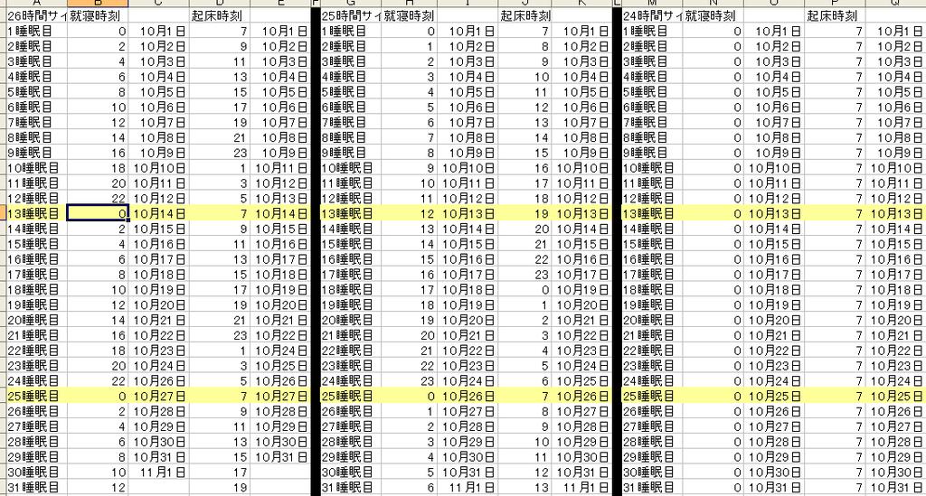 f:id:tsukarukatamade:20181022030958p:plain