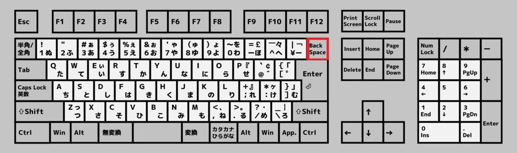 f:id:tsukarukatamade:20181221113412p:plain