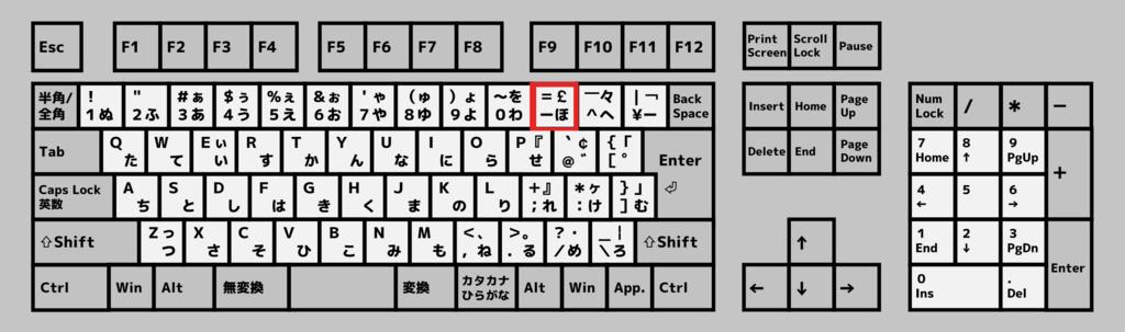 f:id:tsukarukatamade:20181221113441p:plain