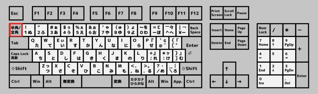 f:id:tsukarukatamade:20181221113508p:plain