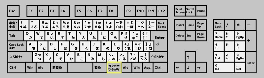 f:id:tsukarukatamade:20181221113610p:plain