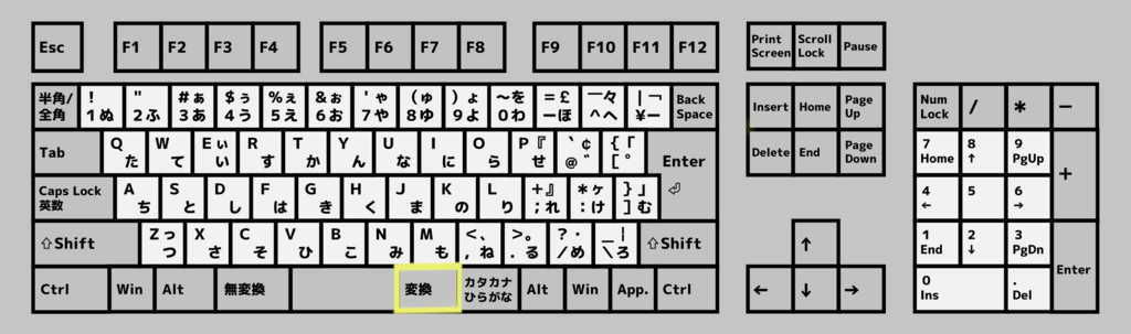 f:id:tsukarukatamade:20181221113751p:plain