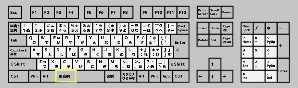 f:id:tsukarukatamade:20181221113812p:plain