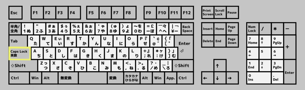 f:id:tsukarukatamade:20181221113825p:plain
