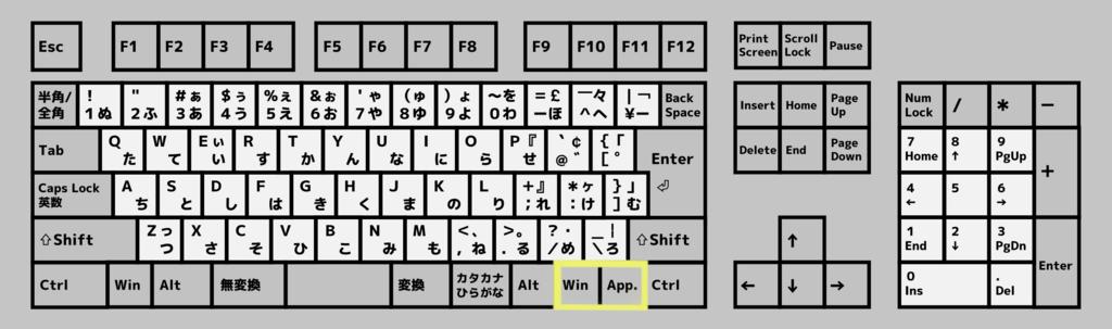 f:id:tsukarukatamade:20181221113837p:plain