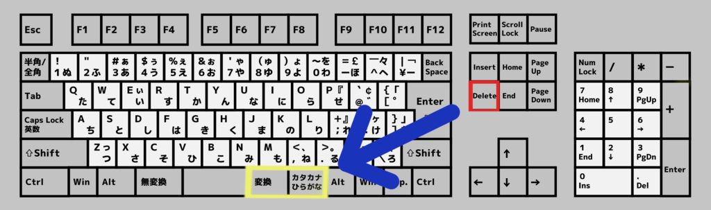 f:id:tsukarukatamade:20181221113935p:plain