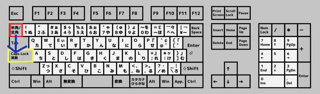 f:id:tsukarukatamade:20181221113952p:plain