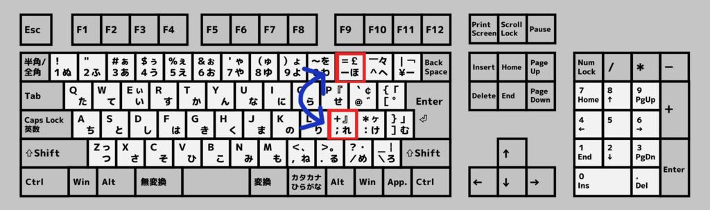 f:id:tsukarukatamade:20181221114018p:plain