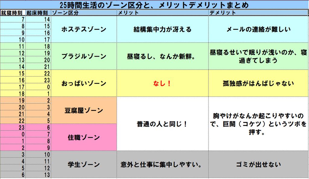f:id:tsukarukatamade:20190124042431p:plain