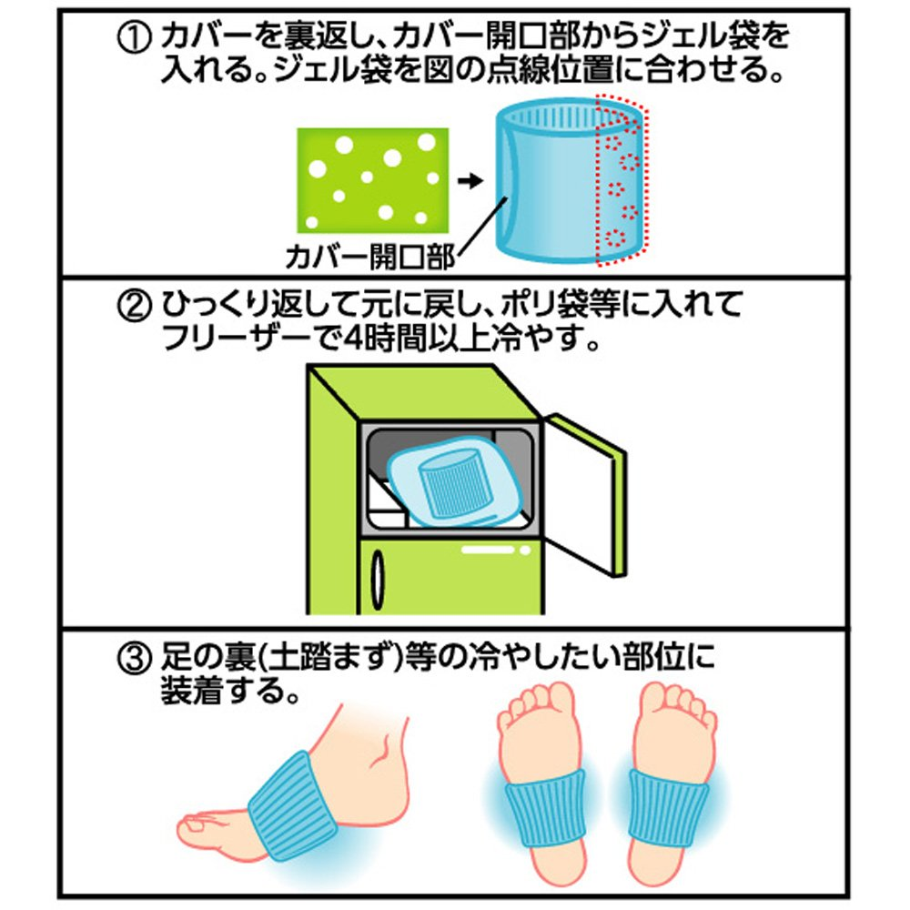 f:id:tsukarukatamade:20190508164007j:plain