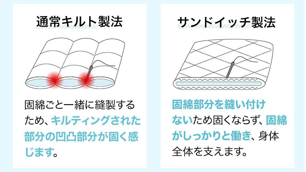 f:id:tsukarukatamade:20200104023755j:plain