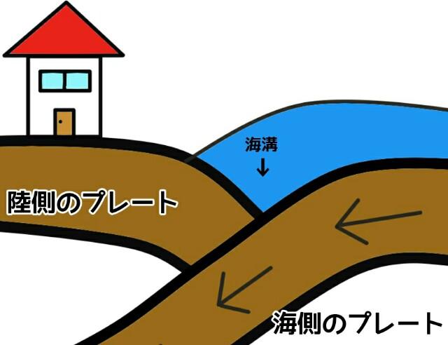 f:id:tsukasa-fp:20180731204700j:image