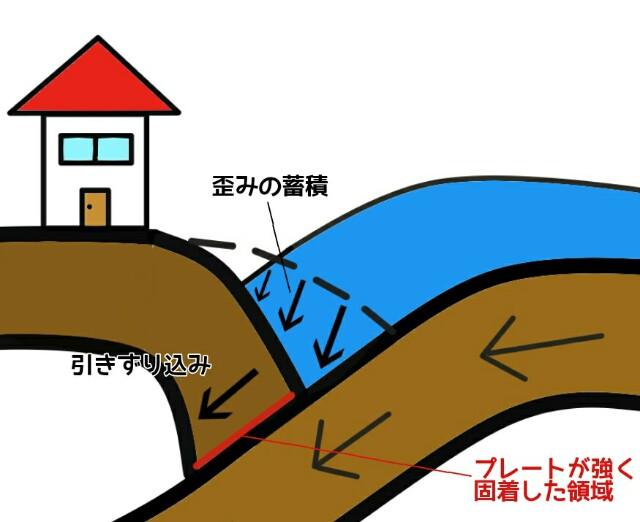 f:id:tsukasa-fp:20180731204852j:image