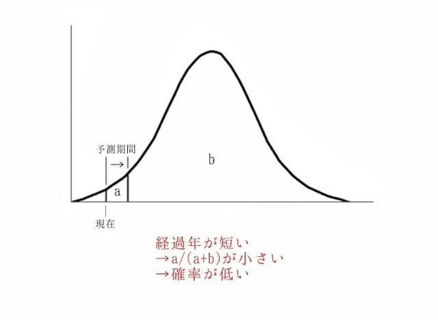 f:id:tsukasa-fp:20190213192041j:plain