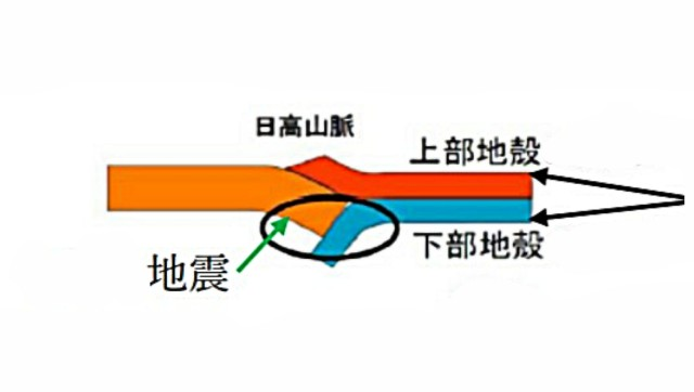 f:id:tsukasa-fp:20190227152915j:plain