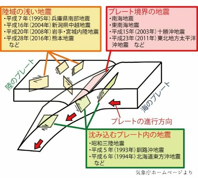 f:id:tsukasa-fp:20190228162212j:plain
