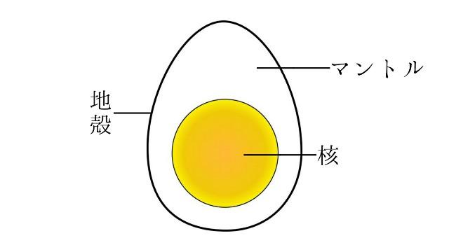 f:id:tsukasa-fp:20190306211203j:plain