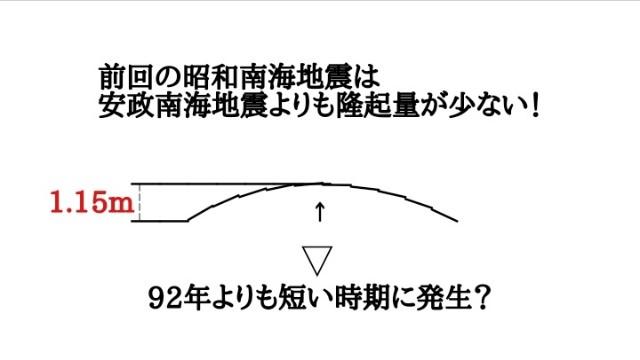 f:id:tsukasa-fp:20190428180116j:plain