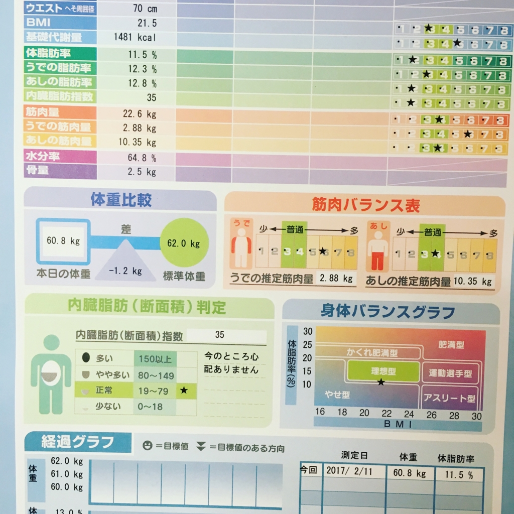 f:id:tsukasa1105:20170214212913j:plain
