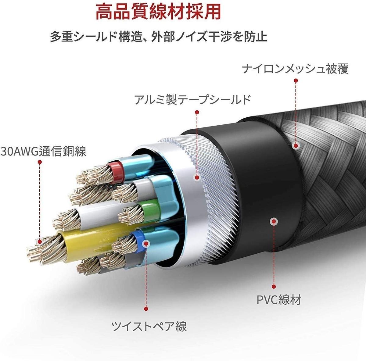 f:id:tsukasamochi:20201029000543j:plain
