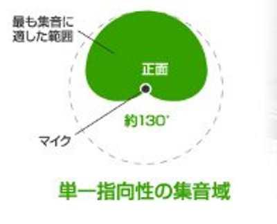 f:id:tsukasaomiya:20170612091315j:plain