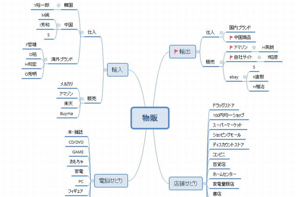 f:id:tsukasaomiya:20170619082357j:plain