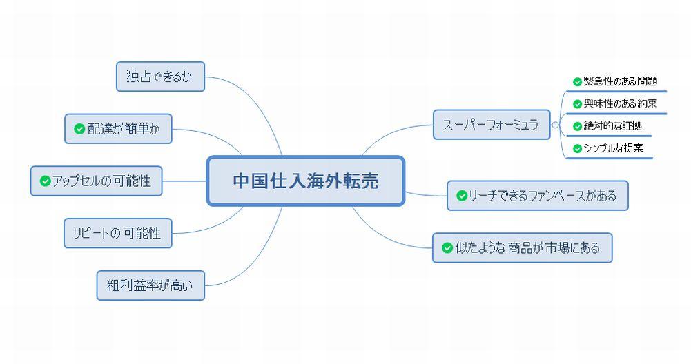 f:id:tsukasaomiya:20170619082434j:plain