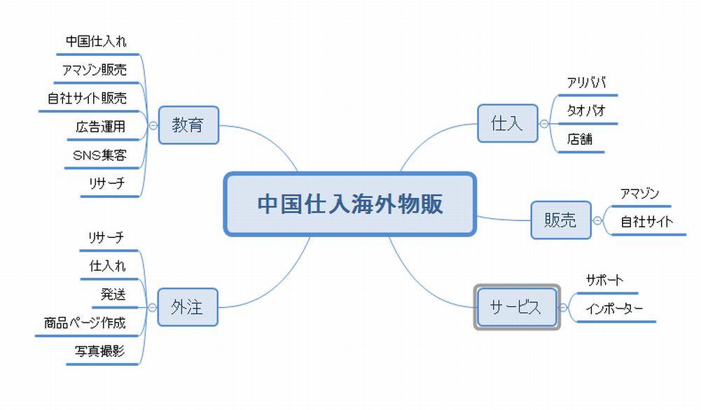 f:id:tsukasaomiya:20170619082454j:plain