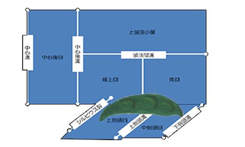 f:id:tsukasaseikatsu:20170202100328p:plain