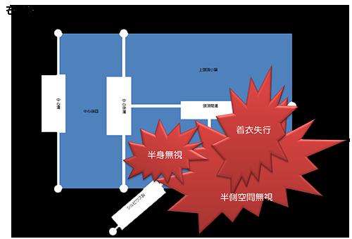 f:id:tsukasaseikatsu:20170209111309p:plain