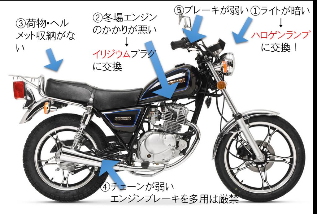f:id:tsukasaseikatsu:20171030155435p:plain